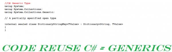 C# Generics